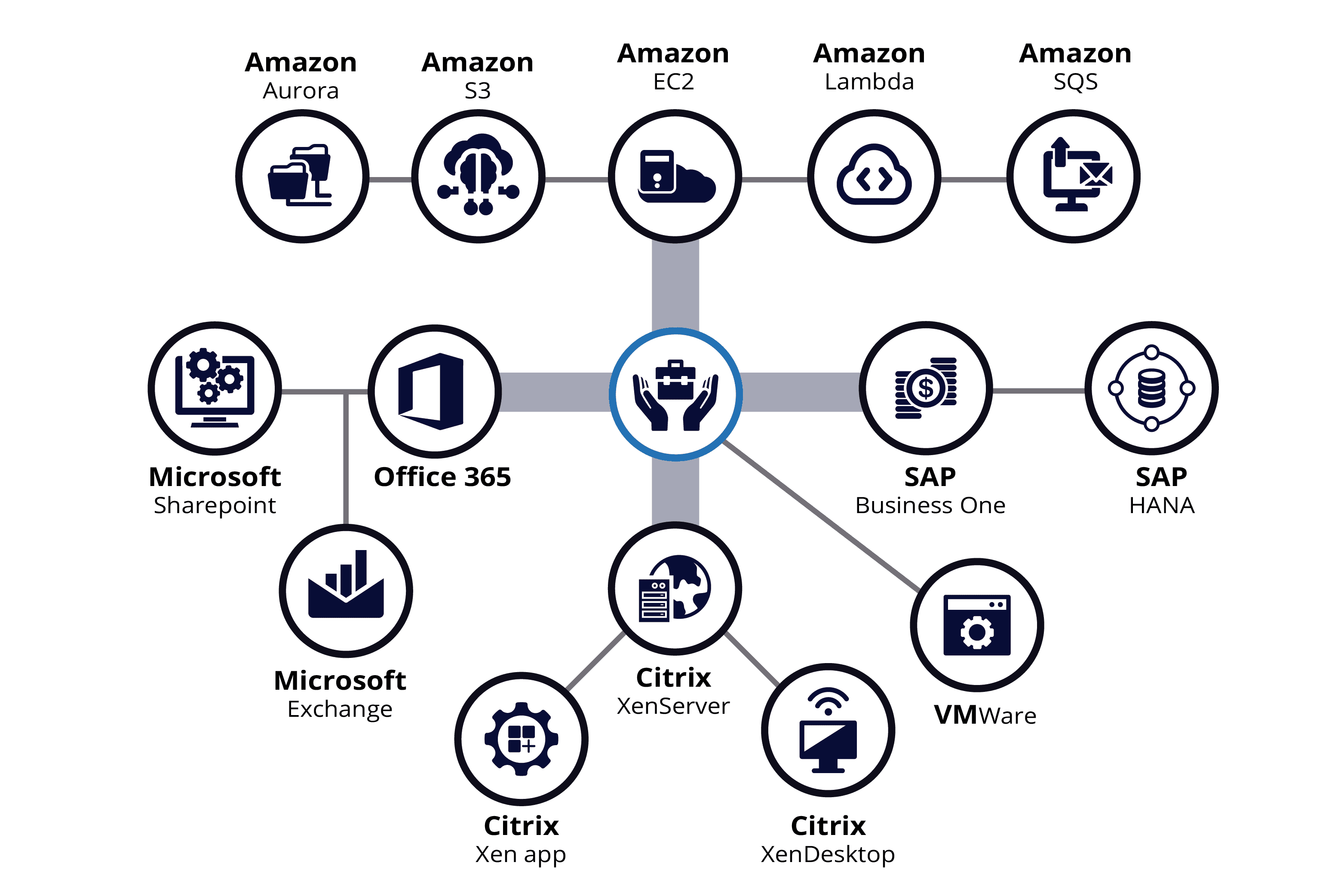 Diagrama_productos-compressor.png