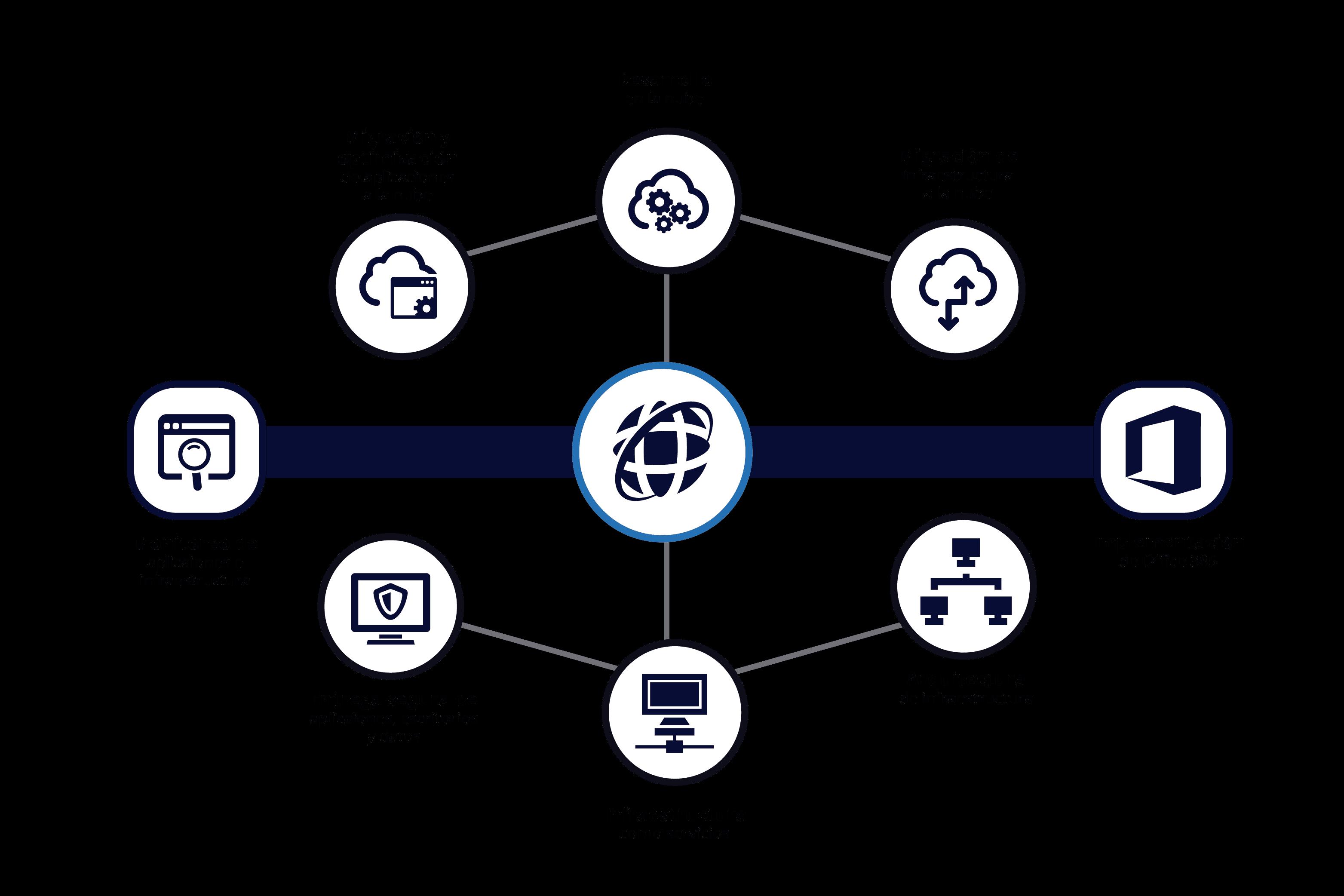 Diagrama_servicios-compressor.png